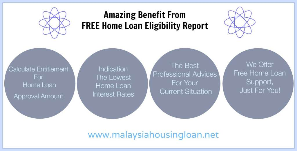 Free-Home-Loan-Eligibility-Report