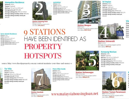 9 LRT STATIONS WITH HOTSPOT PROPERTY