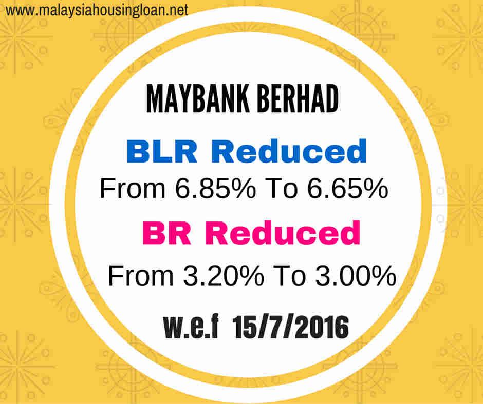 Maybank forex rates malaysia