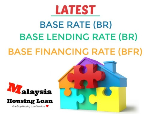 The latest Base Rate (BR), Base Lending Rate (BLR) and Base Financing Rate (BFR)