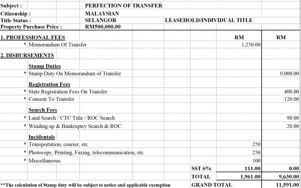 Understand The Perfection Of Transfer Pot Perfection Of Charge